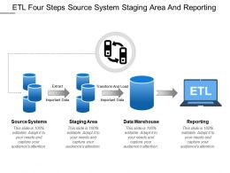 Etl Four Steps Source System Staging Area And Reporting
