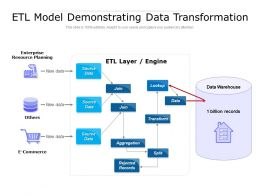ETL Model Demonstrating Data Transformation