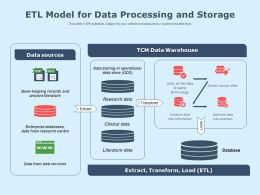 ETL Model For Data Processing And Storage