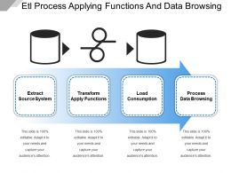 Etl Process Applying Functions And Data Browsing
