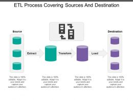 Etl Process Covering Sources And Destination