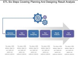 Etl Six Steps Covering Planning And Designing Result Analysis