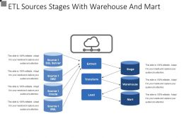 Etl Sources Stages With Warehouse And Mart