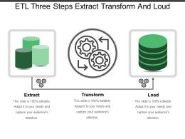Etl Three Steps Extract Transform And Loud