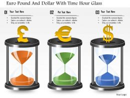 Euro Pound And Dollar With Time Hour Glass Powerpoint Template