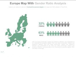 Europe Map With Gender Ratio Analysis Powerpoint Slides