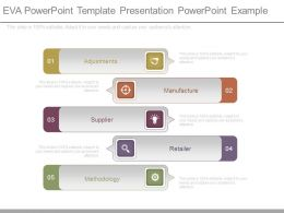 Eva Powerpoint Template Presentation Powerpoint Example