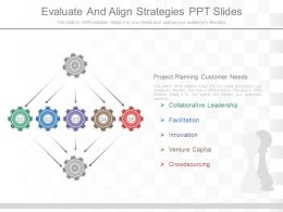 Evaluate And Align Strategies Ppt Slides