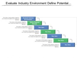 Evaluate Industry Environment Define Potential Markets Conduct Competitive Analysis