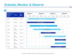 Evaluate Monitor And Observe Ongoing Ppt Powerpoint Presentation Portfolio