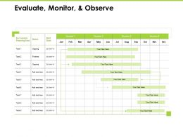 Evaluate Monitor And Observe Planning Ppt Powerpoint Presentation Slide