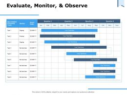 Evaluate Monitor And Observe Ppt Powerpoint Presentation Summary
