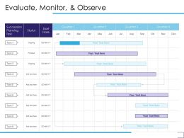 Evaluate Monitor And Observe Quarter Ppt Powerpoint Presentation Infographics Grid