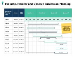 Evaluate Monitor And Observe Succession Planning A498 Ppt Powerpoint Presentation File Icons