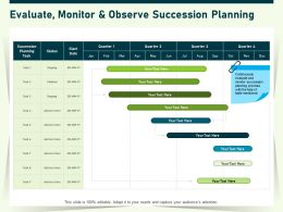 Evaluate Monitor And Observe Succession Planning Date Ppt Powerpoint Presentation Layouts