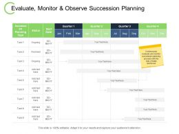 Evaluate Monitor And Observe Succession Planning Finished Ppt Powerpoint Presentation File Styles