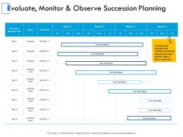 Evaluate Monitor And Observe Succession Planning Marketing Ppt Powerpoint Presentation Inspiration