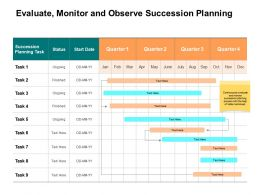 Evaluate Monitor And Observe Succession Planning Ppt Powerpoint Presentation Ideas Graphics Pictures