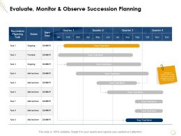 Evaluate Monitor And Observe Succession Planning Quarter Ppt Powerpoint Presentation
