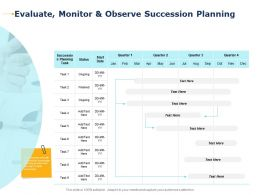 Evaluate Monitor And Observe Succession Planning Quarter Ppt Presentation Inspiration Deck