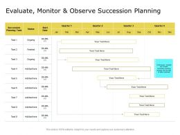 Evaluate Monitor And Observe Succession Planning Succession Ppt Presentation Inspiration Tips