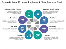 Evaluate New Process Implement New Process Best Practices