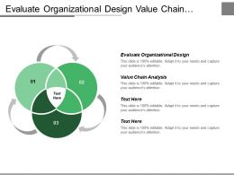 Evaluate Organizational Design Value Chain Analysis Sales Infrastructure