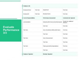 Evaluate Performance Achieved Goals Ppt Powerpoint Presentation Styles Skills
