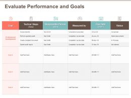 Evaluate Performance And Goals Audit Report Ppt Powerpoint Presentation Ideas Icon