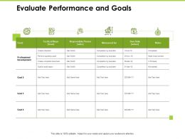 Evaluate Performance And Goals Development Ppt Powerpoint Presentation Layout