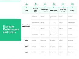 Evaluate Performance And Goals Ppt Powerpoint Presentation Styles Slide Portrait
