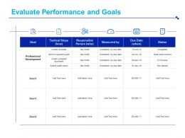 Evaluate Performance And Goals Status Ppt Powerpoint Presentation Show Outfit