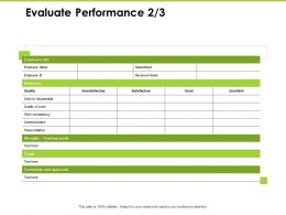 Evaluate Performance Communication Ppt Powerpoint Presentation Clipart
