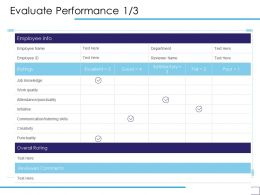 Evaluate Performance Communication Ppt Powerpoint Presentation Summary Background