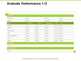 Evaluate Performance Creativity Ppt Powerpoint Presentation Samples