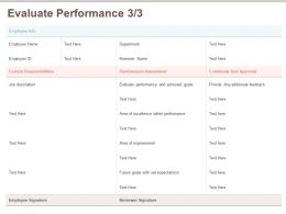 Evaluate Performance Excellence Within Ppt Powerpoint Presentation Model Outline