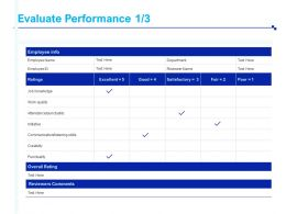 Evaluate Performance Reviewers Comments Ppt Powerpoint Presentation Inspiration Ideas