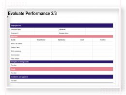 Evaluate Performance Satisfactory Ppt Powerpoint Presentation Styles Pictures