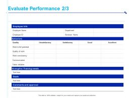 Evaluate Performance Training Needs Goals Ppt Powerpoint Presentation Inspiration