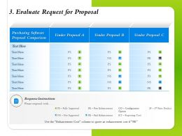 Evaluate Request For Proposal Purchasing Software Ppt Powerpoint Presentation Portfolio