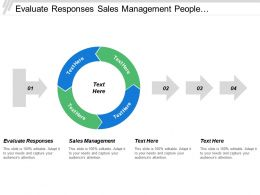 Evaluate Responses Sales Management People Management Strategy Development