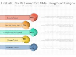 Evaluate Results Powerpoint Slide Background Designs