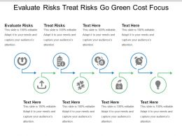 Evaluate Risks Treat Risks Go Green Cost Focus