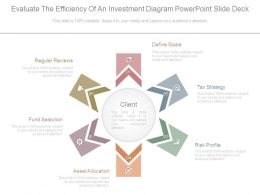 Evaluate The Efficiency Of An Investment Diagram Powerpoint Slide Deck