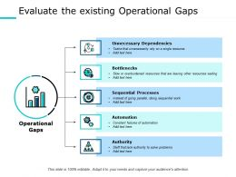 Evaluate The Existing Operational Gaps Ppt Powerpoint Presentation File Model