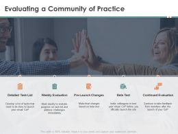 Evaluating A Community Of Practice M1567 Ppt Powerpoint Presentation Infographics
