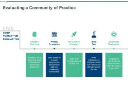 Evaluating A Community Of Practice Ppt Powerpoint Presentation Slides Graphics