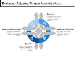 Evaluating Adjusting Finance Administration Information Management Information Management Technologies
