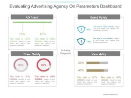 Evaluating Advertising Agency On Parameters Dashboard Ppt Templates