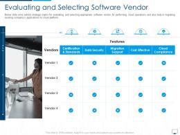 Evaluating And Selecting Software Vendor Cloud Computing Infrastructure Adoption Plan